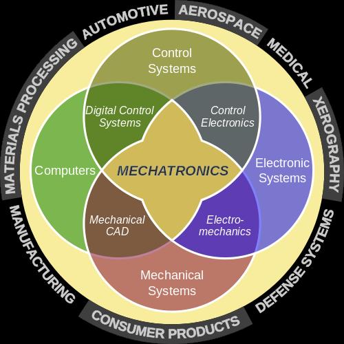 O ústave - základné informácie - Ústav automobilovej mechatroniky FEI STU
